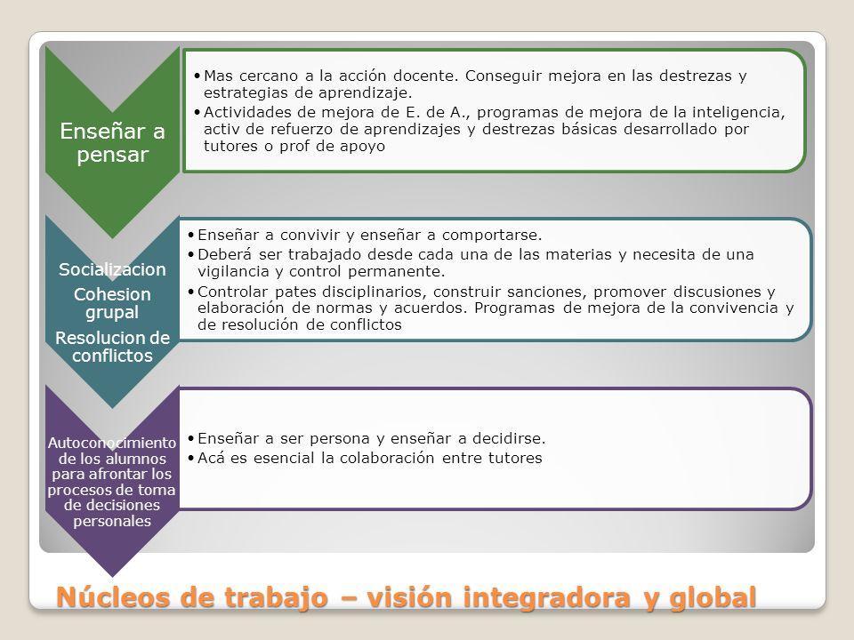 Núcleos de trabajo – visión integradora y global Enseñar a pensar Mas cercano a la acción docente.