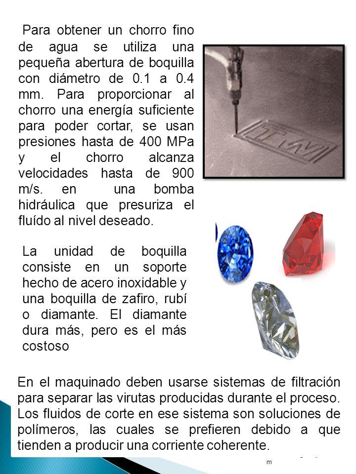 www.themegallery.co m Para obtener un chorro fino de agua se utiliza una pequeña abertura de boquilla con diámetro de 0.1 a 0.4 mm. Para proporcionar