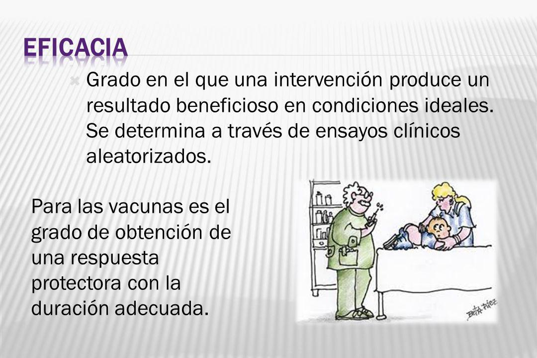 Grado en el que una intervención produce un resultado beneficioso en condiciones ideales. Se determina a través de ensayos clínicos aleatorizados. Par