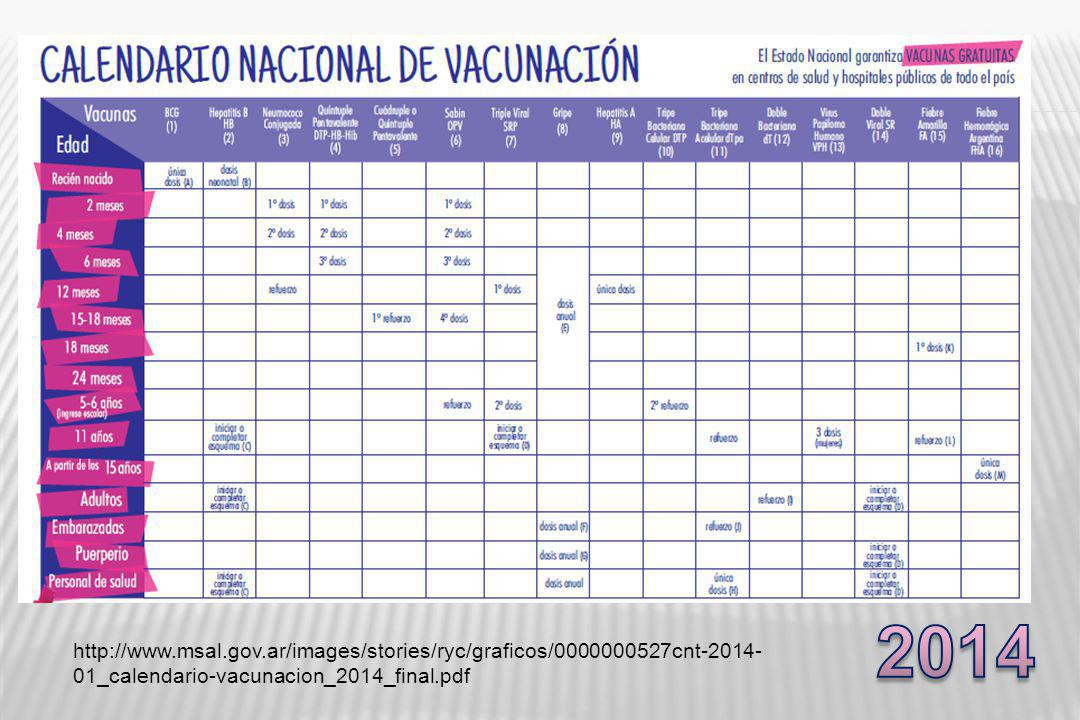 http://www.msal.gov.ar/images/stories/ryc/graficos/0000000527cnt-2014- 01_calendario-vacunacion_2014_final.pdf