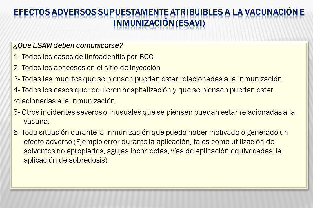 ¿Que ESAVI deben comunicarse? 1- Todos los casos de linfoadenitis por BCG 2- Todos los abscesos en el sitio de inyección 3- Todas las muertes que se p