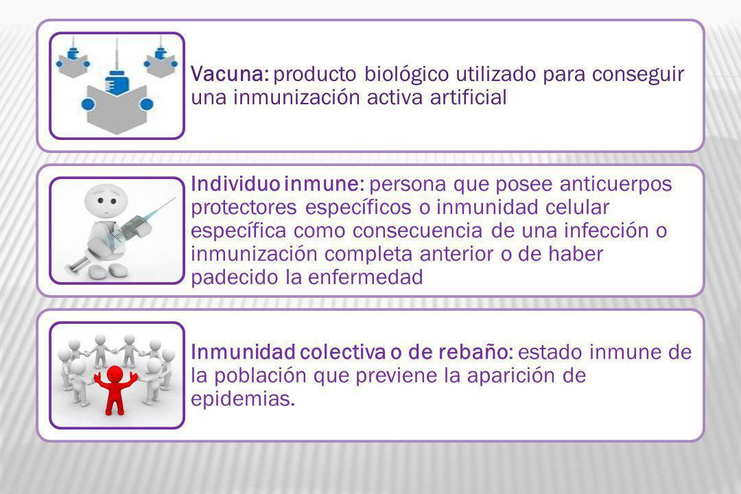 Vacuna: producto biológico utilizado para conseguir una inmunización activa artificial Individuo inmune: persona que posee anticuerpos protectores esp