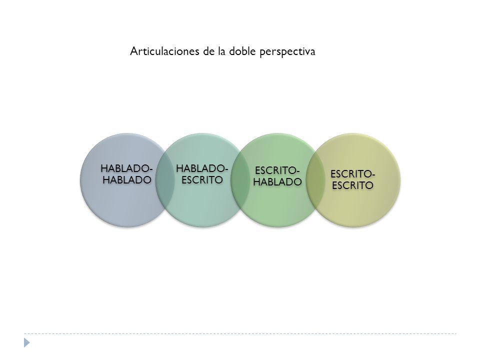 Articulaciones de la doble perspectiva HABLADO- HABLADO HABLADO- ESCRITO ESCRITO- HABLADO ESCRITO- ESCRITO
