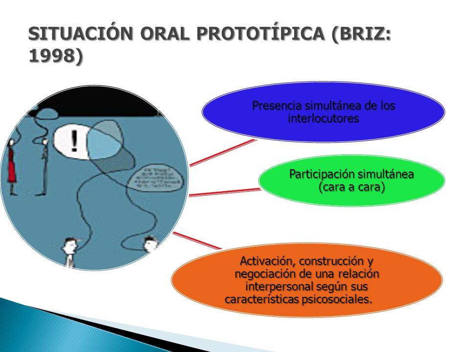 Presencia simultánea de los interlocutores Participación simultánea (cara a cara) Activación, construcción y negociación de una relación interpersonal
