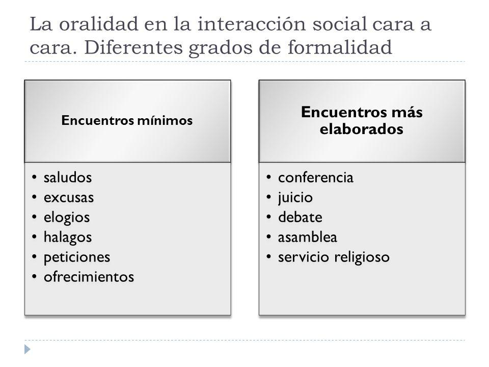 La oralidad en la interacción social cara a cara. Diferentes grados de formalidad Encuentros mínimos saludos excusas elogios halagos peticiones ofreci