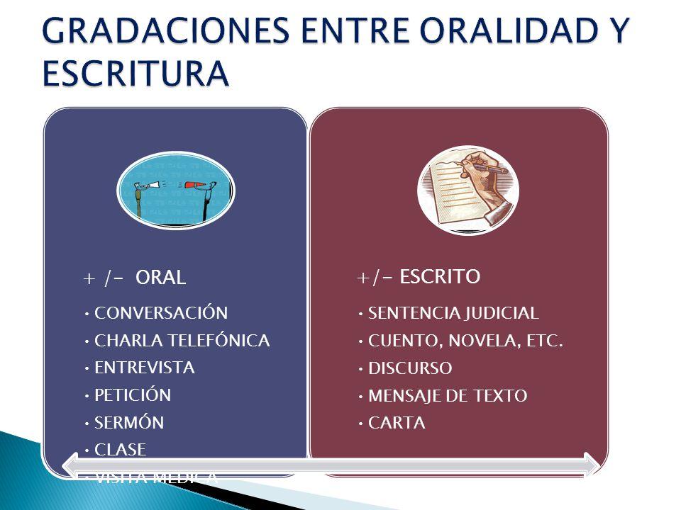 + /- ORAL CONVERSACIÓN CHARLA TELEFÓNICA ENTREVISTA PETICIÓN SERMÓN CLASE VISITA MÉDICA +/- ESCRITO SENTENCIA JUDICIAL CUENTO, NOVELA, ETC. DISCURSO M