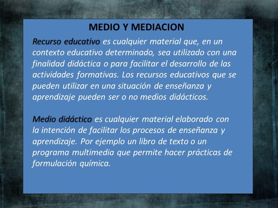MEDIO Y MEDIACION Recurso educativo Recurso educativo es cualquier material que, en un contexto educativo determinado, sea utilizado con una finalidad