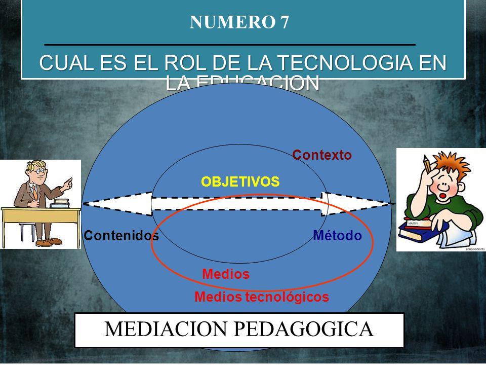 NATIVOS DIGITALES VS INMIGRANTES DIGITALES (NO) NUMERO 7 CUAL ES EL ROL DE LA TECNOLOGIA EN LA EDUCACION MEDIACION PEDAGOGICA OBJETIVOS Medios Conteni