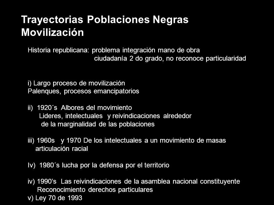Trayectorias Poblaciones Negras Movilización Historia republicana: problema integración mano de obra ciudadanía 2 do grado, no reconoce particularidad