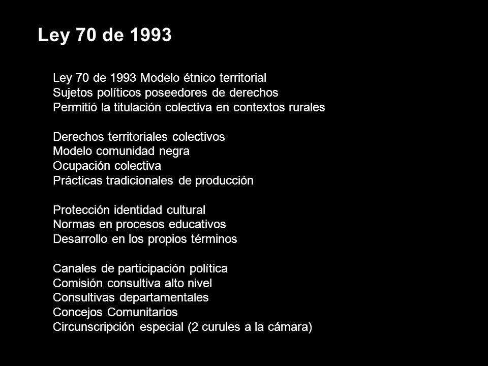 Ley 70 de 1993 Ley 70 de 1993 Modelo étnico territorial Sujetos políticos poseedores de derechos Permitió la titulación colectiva en contextos rurales