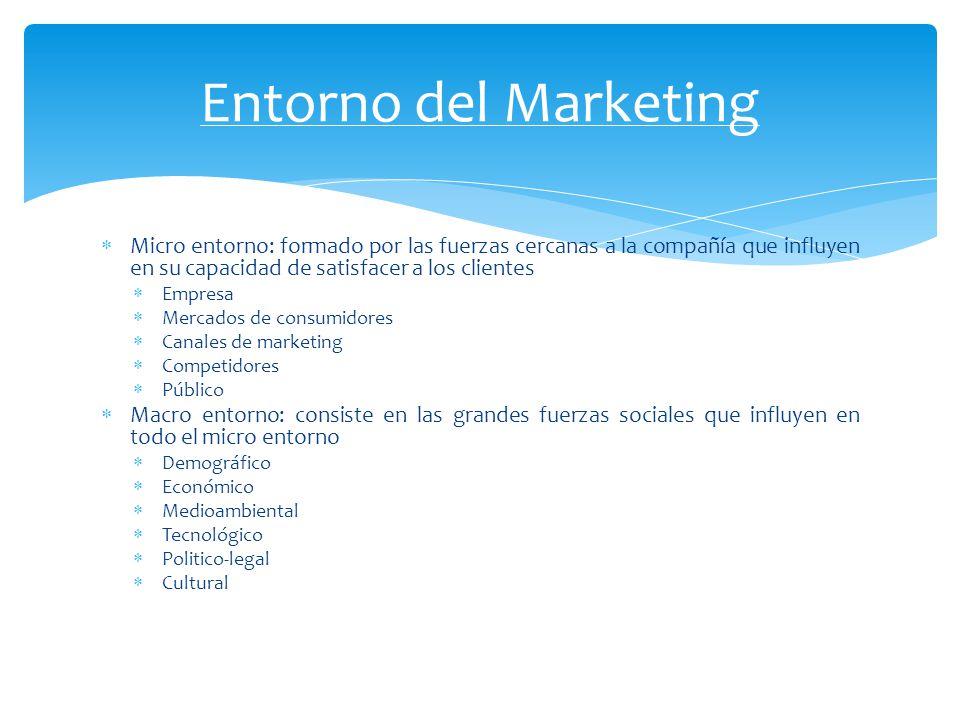 Micro entorno: formado por las fuerzas cercanas a la compañía que influyen en su capacidad de satisfacer a los clientes Empresa Mercados de consumidor
