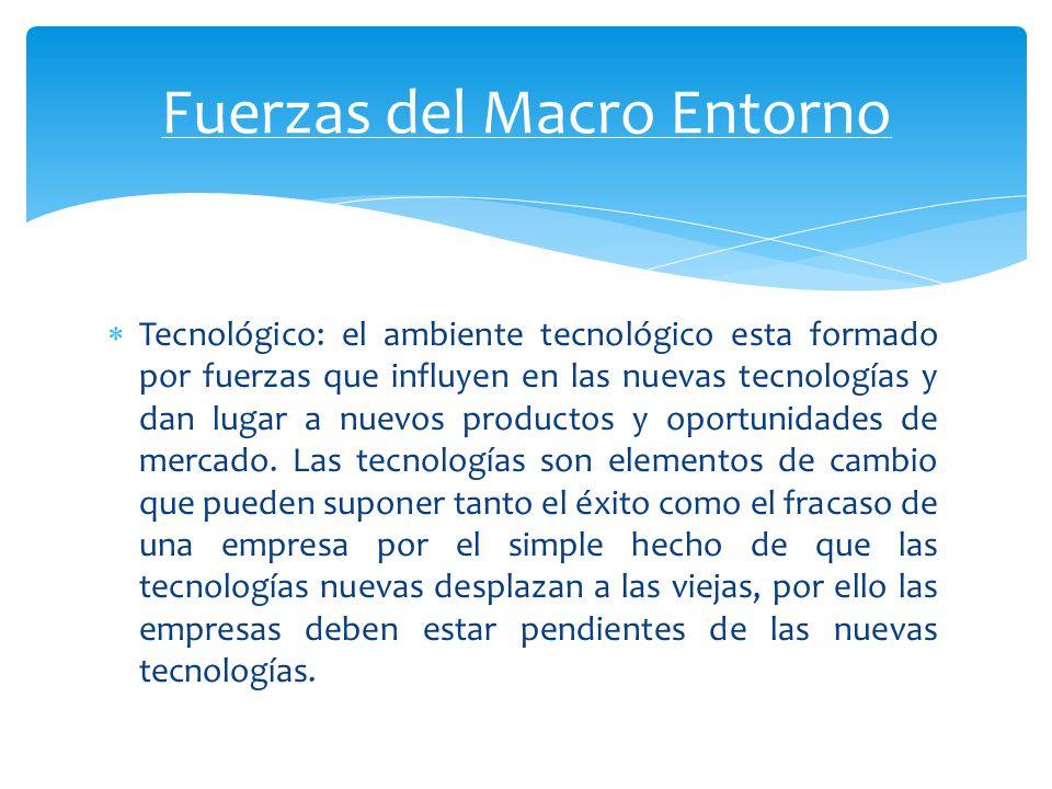 Tecnológico: el ambiente tecnológico esta formado por fuerzas que influyen en las nuevas tecnologías y dan lugar a nuevos productos y oportunidades de