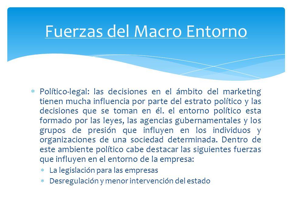 Político-legal: las decisiones en el ámbito del marketing tienen mucha influencia por parte del estrato político y las decisiones que se toman en él.