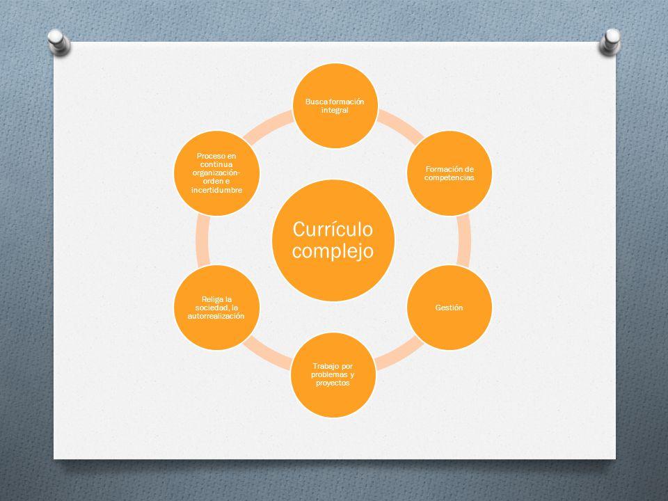 Currículo complejo Busca formación integral Formación de competencias Gestión Trabajo por problemas y proyectos Religa la sociedad, la autorrealizació