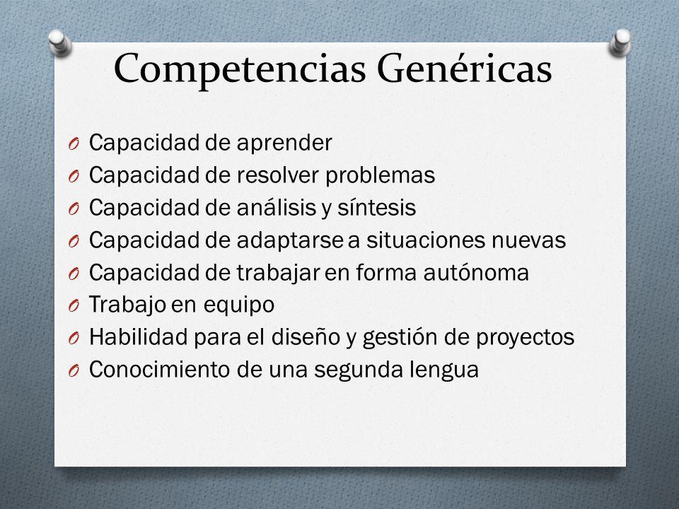 Competencias Genéricas O Capacidad de aprender O Capacidad de resolver problemas O Capacidad de análisis y síntesis O Capacidad de adaptarse a situaci
