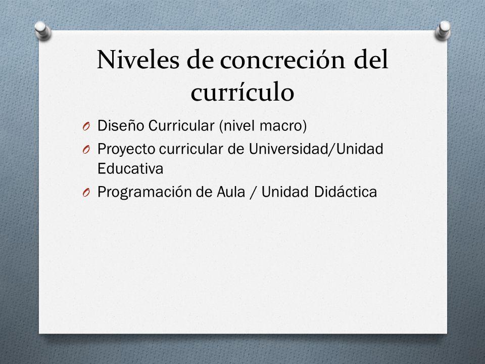 Niveles de concreción del currículo O Diseño Curricular (nivel macro) O Proyecto curricular de Universidad/Unidad Educativa O Programación de Aula / U
