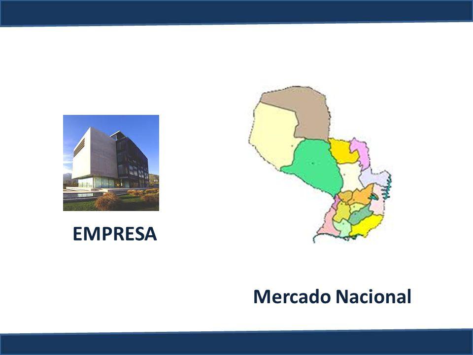 EMPRESA Mercado Nacional