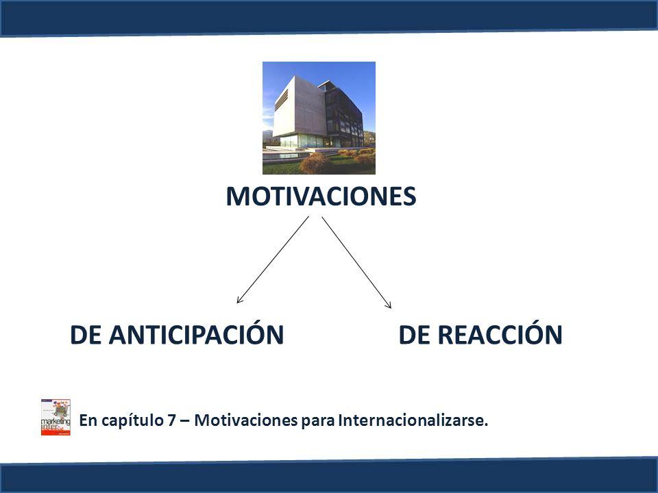 MOTIVACIONES DE ANTICIPACIÓNDE REACCIÓN En capítulo 7 – Motivaciones para Internacionalizarse.