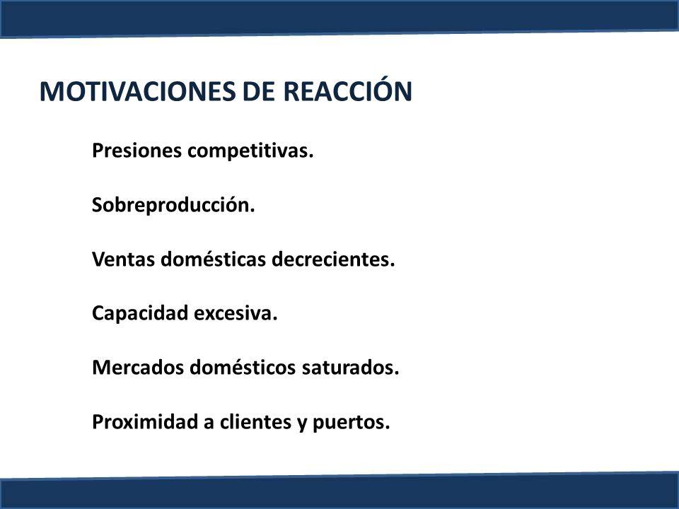 MOTIVACIONES DE REACCIÓN Presiones competitivas. Sobreproducción. Ventas domésticas decrecientes. Capacidad excesiva. Mercados domésticos saturados. P