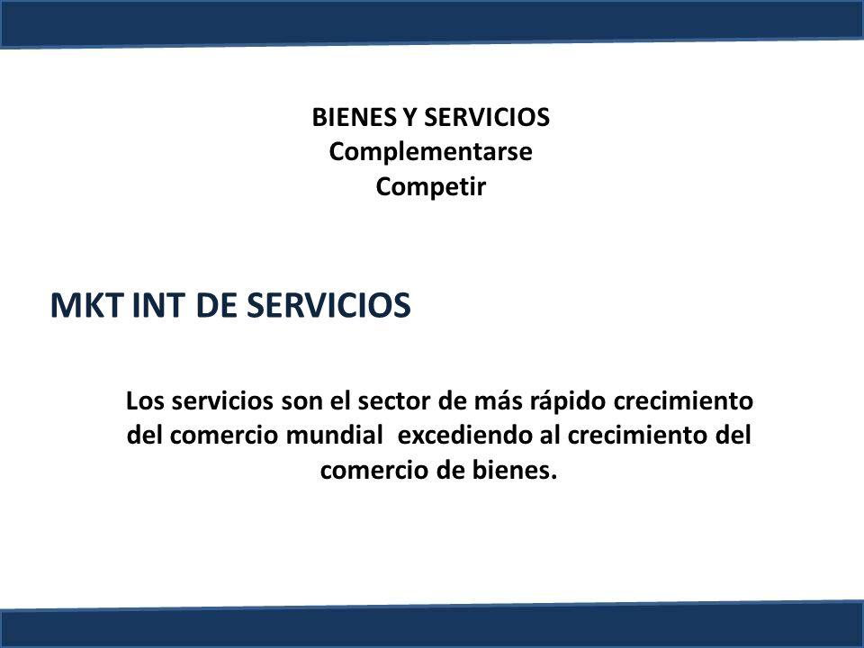 MKT INT DE SERVICIOS Los servicios son el sector de más rápido crecimiento del comercio mundial excediendo al crecimiento del comercio de bienes. BIEN