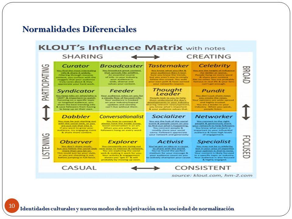 Identidades culturales y nuevos modos de subjetivación en la sociedad de normalización 10 Normalidades Diferenciales