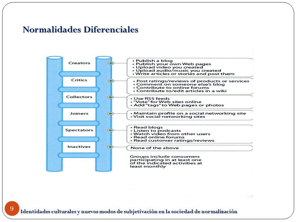 Identidades culturales y nuevos modos de subjetivación en la sociedad de normalización 9 Normalidades Diferenciales