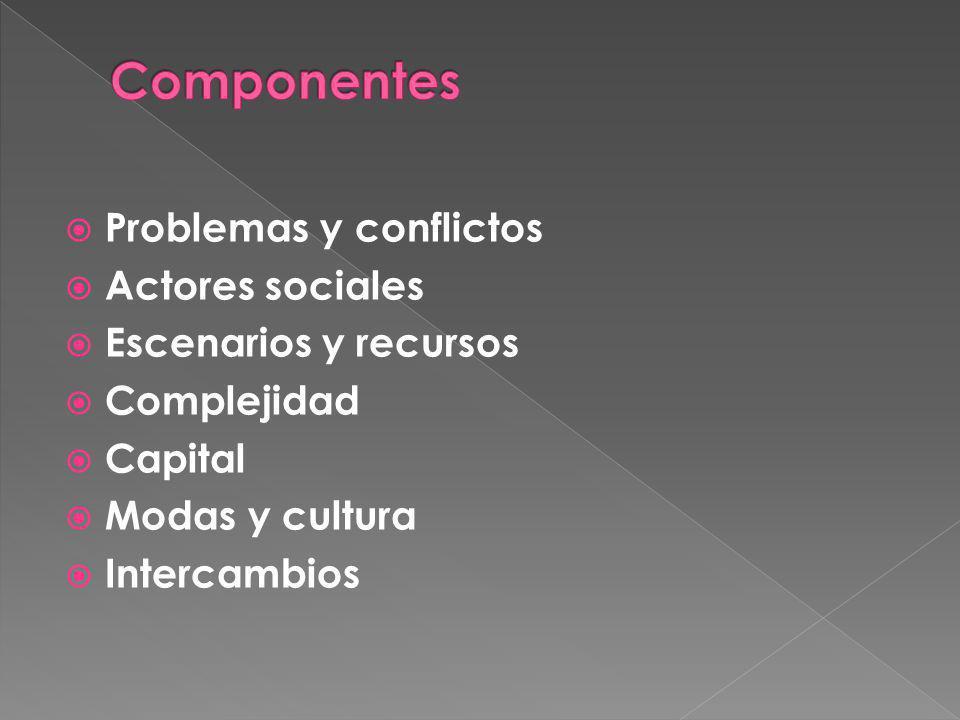 Problemas y conflictos Actores sociales Escenarios y recursos Complejidad Capital Modas y cultura Intercambios