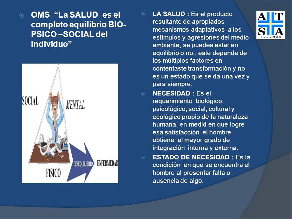 OMS La SALUD es el completo equilibrio BIO- PSICO –SOCIAL del Individuo LA SALUD : Es el producto resultante de apropiados mecanismos adaptativos a lo