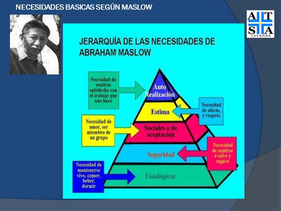 NECESIDADES BASICAS SEGÚN MASLOW