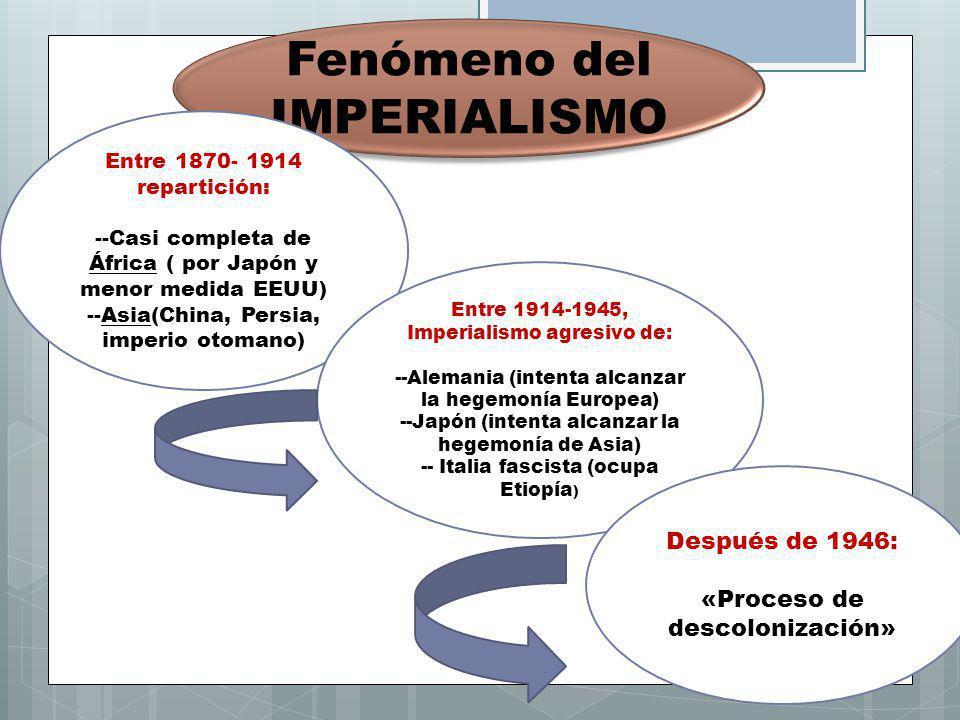 Fenómeno del IMPERIALISMO Entre 1870- 1914 repartición: --Casi completa de África ( por Japón y menor medida EEUU) --Asia(China, Persia, imperio otoma