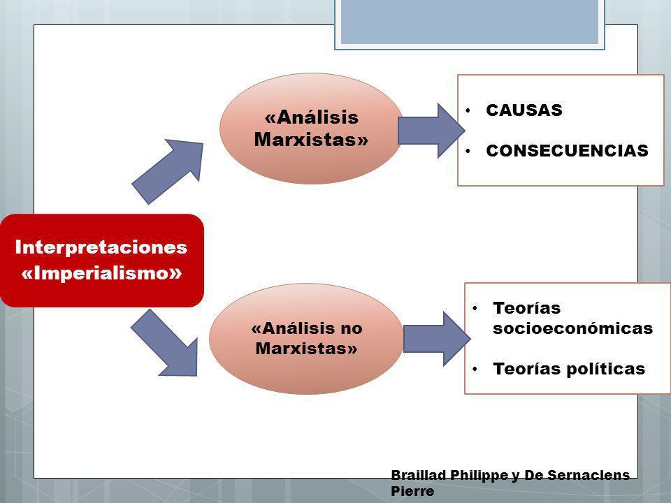 Bibliografía consultada Bobbio Norberto y Nicola Mautteucci (1987) «Diccionario de política»;Siglo XXI editores; México.