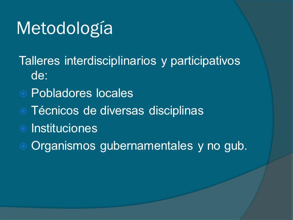 Metodología Talleres interdisciplinarios y participativos de: Pobladores locales Técnicos de diversas disciplinas Instituciones Organismos gubernament