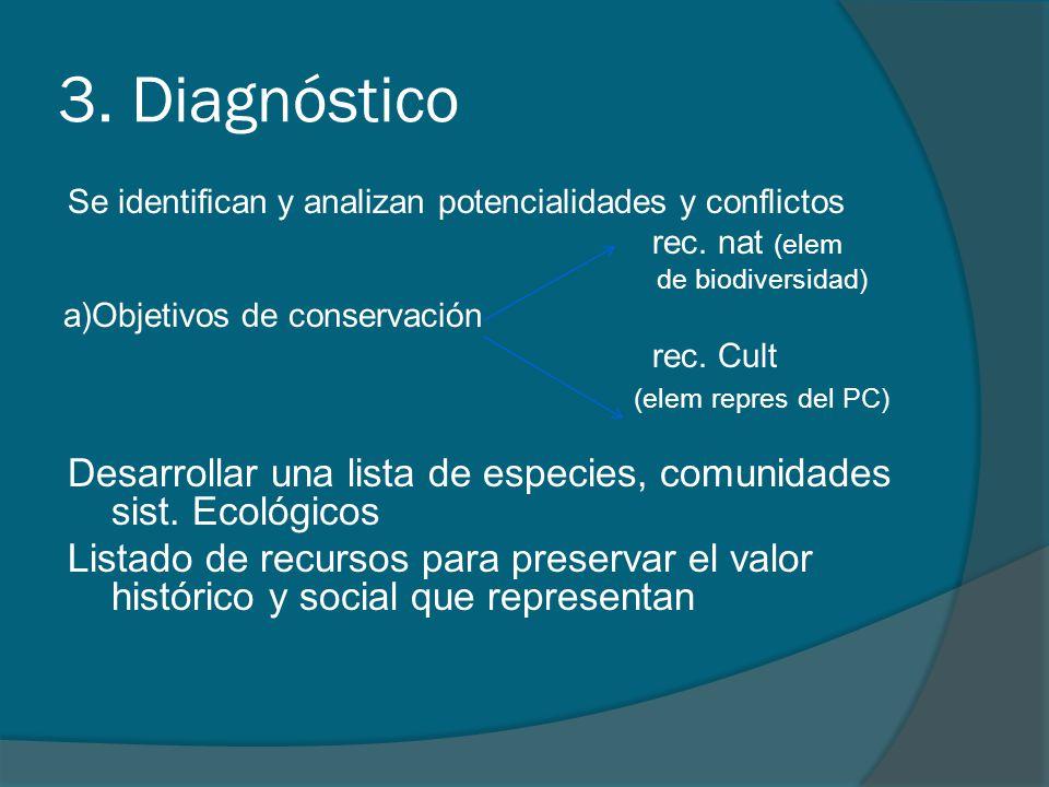 3. Diagnóstico Se identifican y analizan potencialidades y conflictos rec. nat (elem de biodiversidad) a)Objetivos de conservación rec. Cult (elem rep
