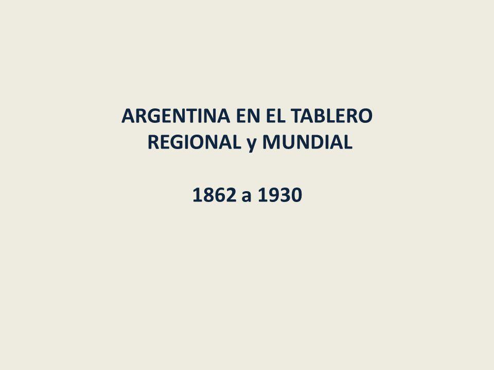 ARGENTINA EN EL TABLERO REGIONAL y MUNDIAL 1862 a 1930