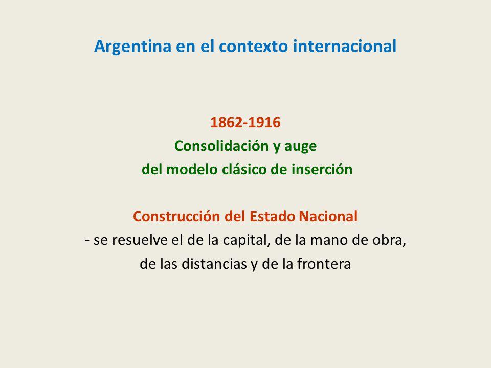 Argentina en el contexto internacional 1862-1916 Consolidación y auge del modelo clásico de inserción Construcción del Estado Nacional - se resuelve el de la capital, de la mano de obra, de las distancias y de la frontera