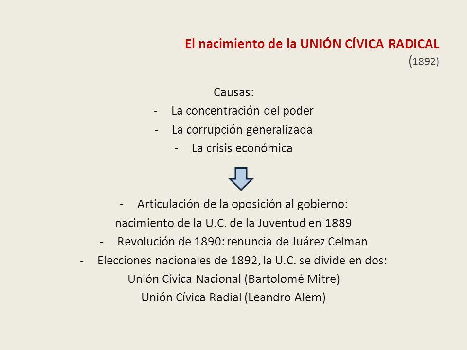 El nacimiento de la UNIÓN CÍVICA RADICAL ( 1892) Causas: -La concentración del poder -La corrupción generalizada -La crisis económica -Articulación de la oposición al gobierno: nacimiento de la U.C.