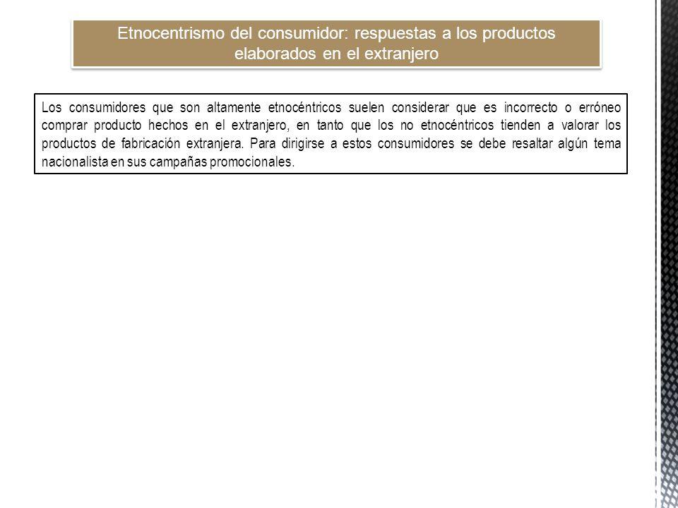 Etnocentrismo del consumidor: respuestas a los productos elaborados en el extranjero Los consumidores que son altamente etnocéntricos suelen considera