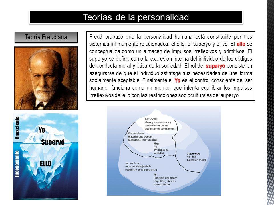 Teorías de la personalidad Teoría Freudiana ello superyó Yo Freud propuso que la personalidad humana está constituida por tres sistemas íntimamente re