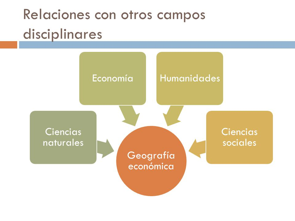 Espacio geográfico Modelado por la acción del hombre Bienes escasos y necesidades ilimitadas Organización espacial Ambientes agrarios Ambientes industriales Ambientes terciarios Ideologías Impronta espacial Conceptos sobre factores de producción Modelos económicos