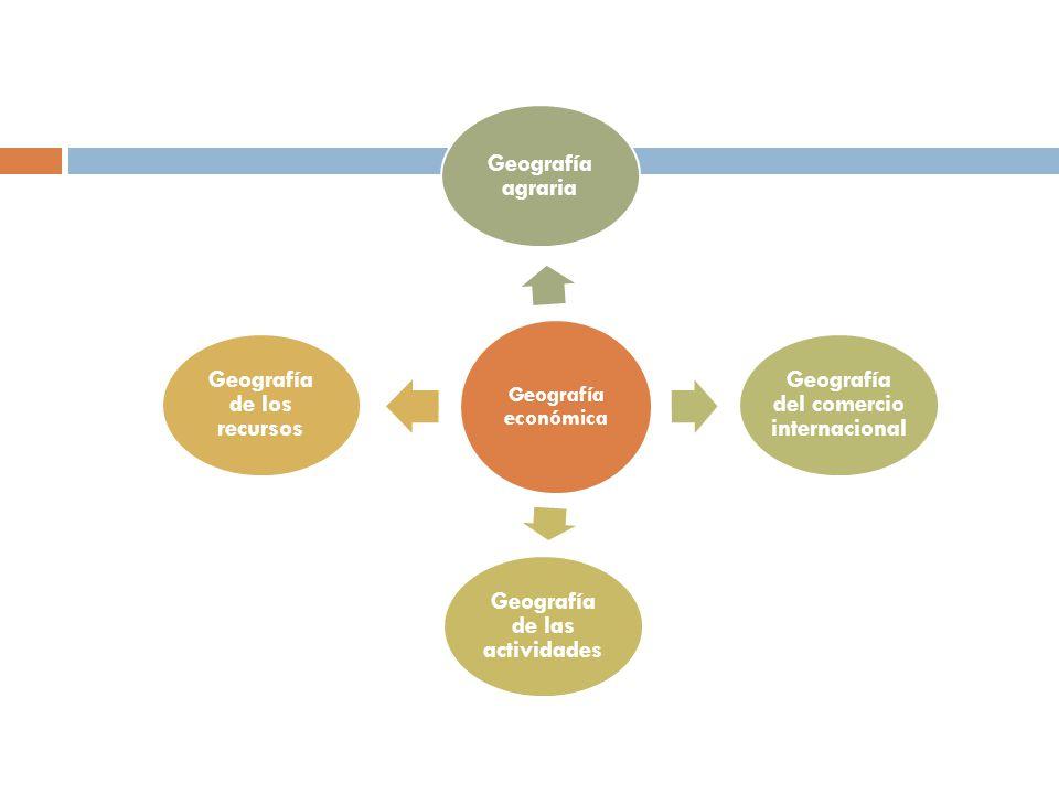 Paradigmas en el saber geográfico positivistainterpretativoCrítico social Geografía locacional Geografía comportamental Geografía radical