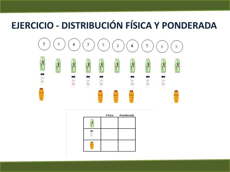 MEZCLA PROMOCIONAL MEZCLA DE MERKETING PRODUCTO PRECIO PLAZA PROMOCIÓN MEZCLA DE PROMOCIÓN PUBLICIDAD VENTAS PERSONALES PROMOCIÓN RELACIONES PÚBLICAS MARKTING DIRECTO MERCHANDISING PUBLICIDAD BLANCA PROPAGANDA