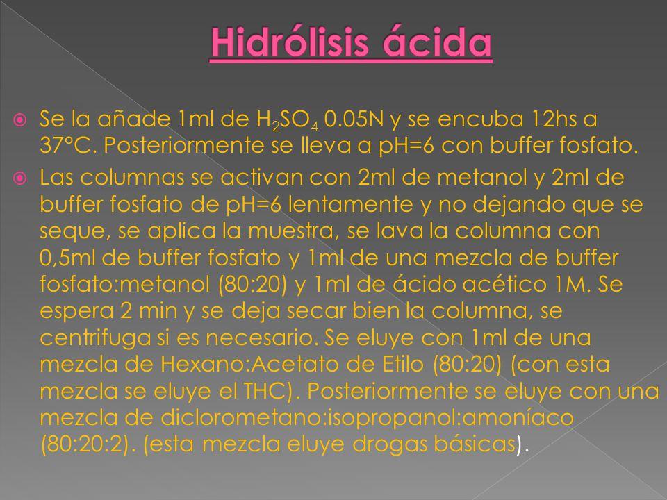 Hidrólisis Enzimática: Se le añade a la muestra 60ul de una mezcla de Glucuronidasa /Arilsulfatasa y 1ml de buffer fosfato de pH=6 y se encuba 14hs a