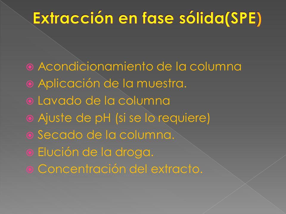 Extracción Líquido-Líquido en ampollas Éter de petróleo para Plaguicidas Éter Etílico para Drogas de Carácter Ácido Cloroformo alcalino para D.C. Bási