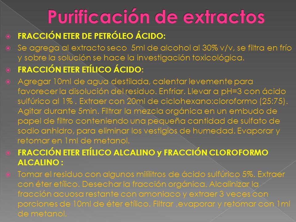 A T° ambiente y con corriente de N 2. Redisolver el extracto y proceder a limpieza según la extracción, neutra ácida o básica por columnas con fluoros