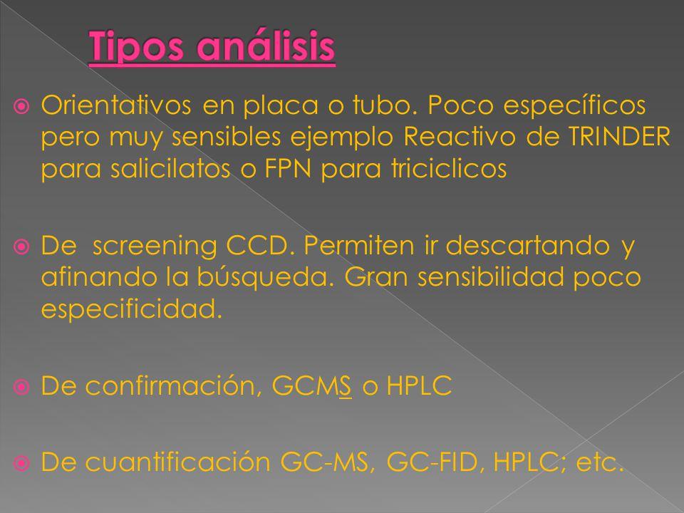 CONSIDERACIONES GENERALES Análisis orientado : Procedimientos de extracción y determinación especificas para una determinada sustancia. Cuando los ant