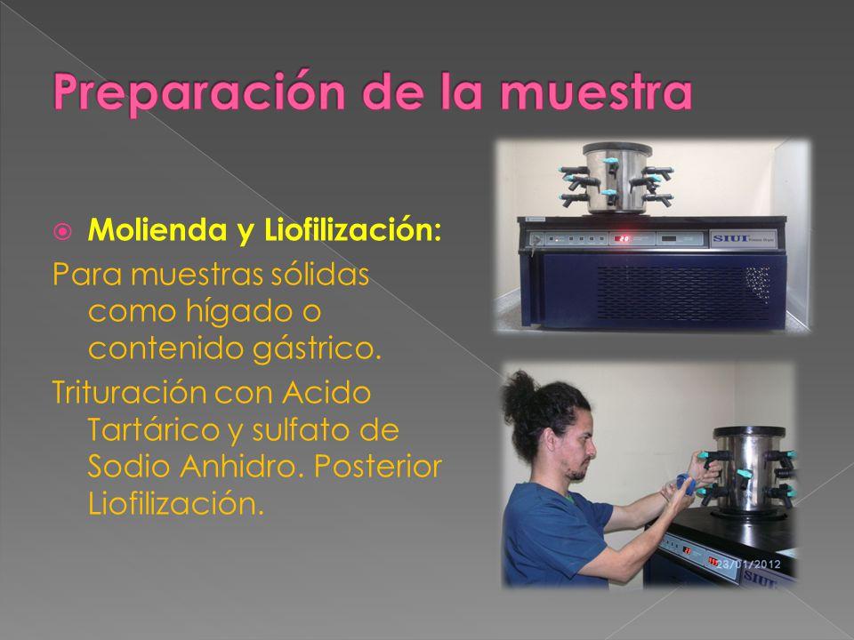 Concentración del extracto: El objetivo de este paso es colocar el analito en el menor volumen posible y de esta manera aumentar la sensibilidad de lo