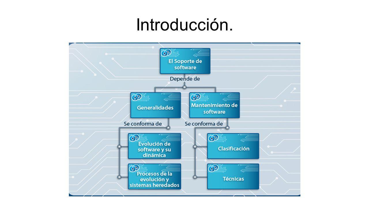 Generalidades del Soporte de Software Reconocer el cambio en el hardware y software a través de los años.