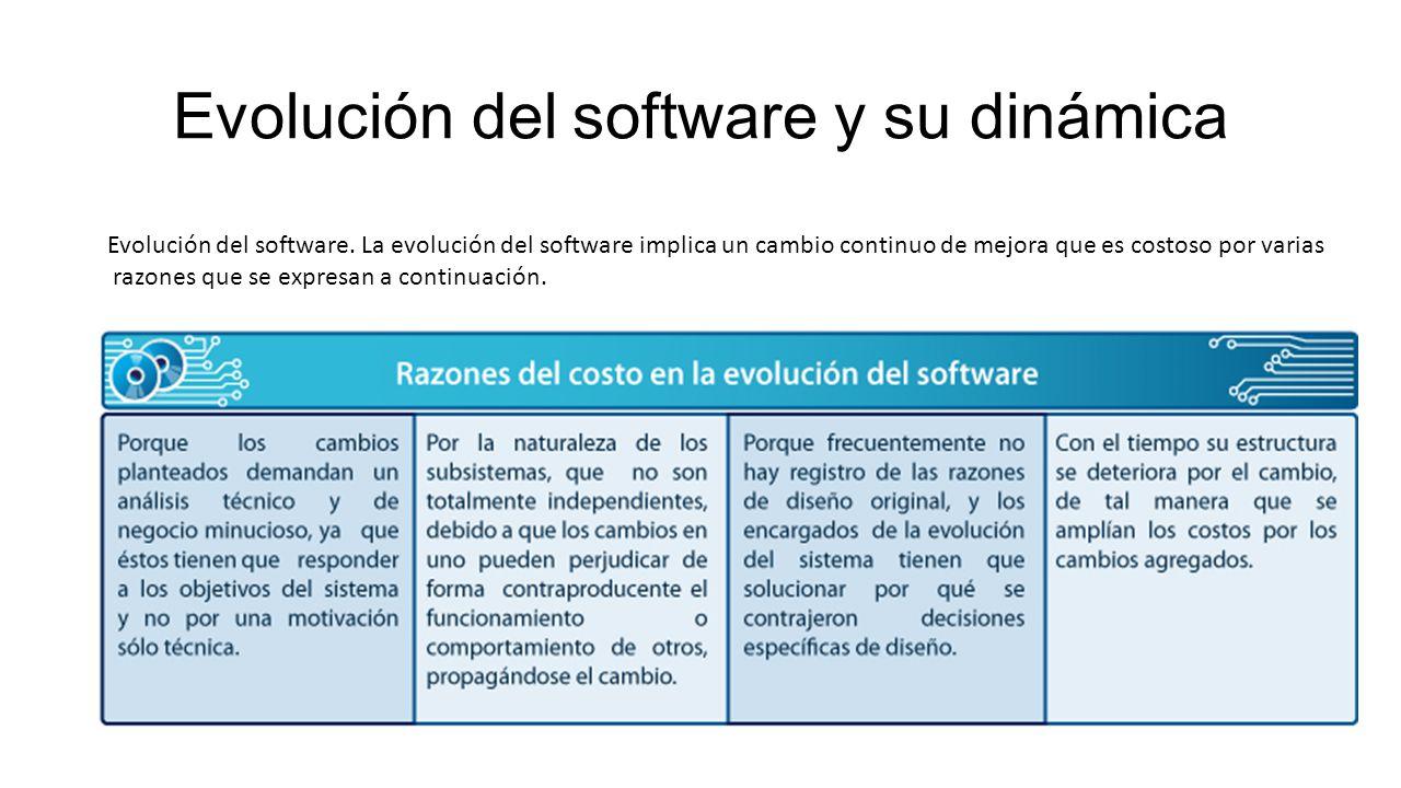 Evolución del software y su dinámica Evolución del software. La evolución del software implica un cambio continuo de mejora que es costoso por varias