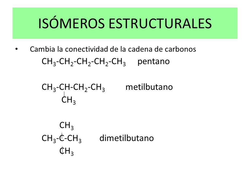 ISÓMEROS ESTRUCTURALES Cambia la conectividad de la cadena de carbonos CH 3 -CH 2 -CH 2 -CH 2 -CH 3 pentano CH 3 -CH-CH 2 -CH 3 metilbutano CH 3 CH 3