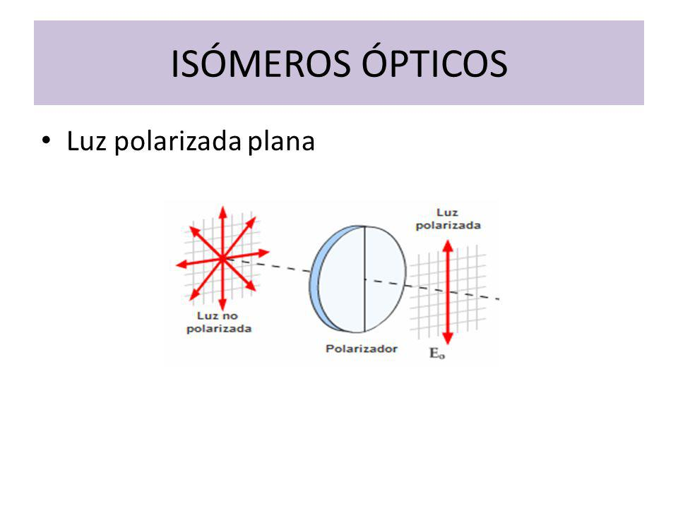 ISÓMEROS ÓPTICOS Luz polarizada plana